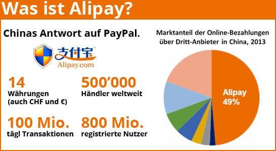 online bezahlsystem